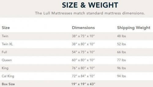 Lull mattress size and weight chart