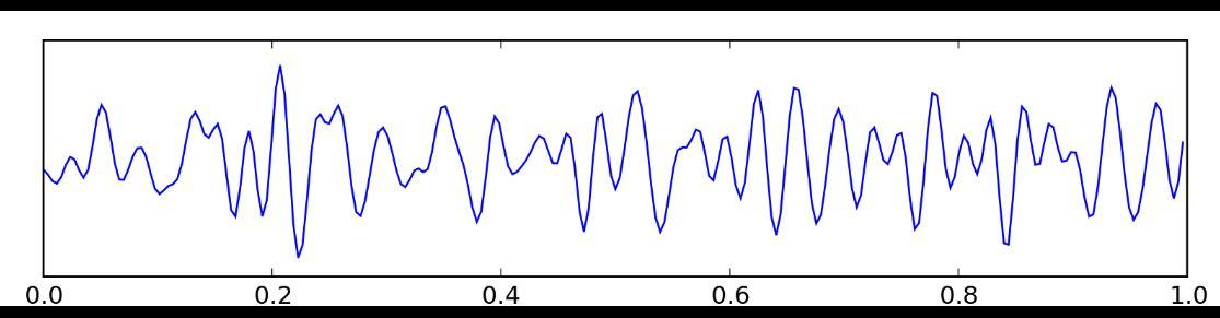 Beta-wave-brainwaves-awake-conscious-eeg