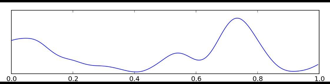 delta-wave-brainwaves-N3-NREM3-Stage-3-deep-sleep-body-repair-mode