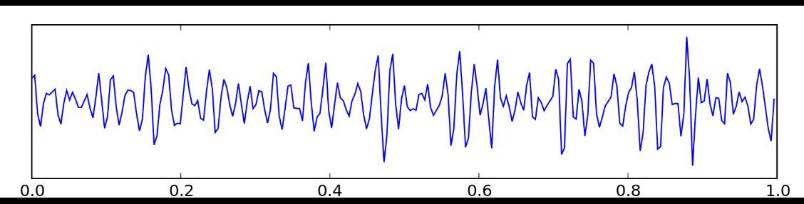 gamma-wave-brainwaves-high-brain-activity-deep-insight-enlightenment