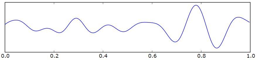 theta-wave-brainwaves-N2-NREM2-Stage-2-light-sleep